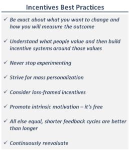 incentives best practices